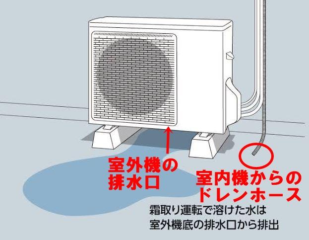 室外機の排水口